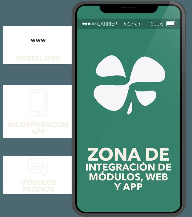 App Solidaria Sifone